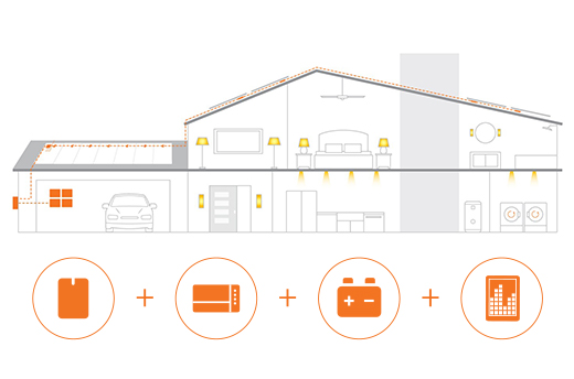 Line drawing of home with solar panels and Enphase Microinverters and AC Battery