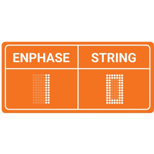 Performance-Scoreboard_1