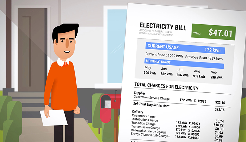 Video: What is a kilowatt hour?