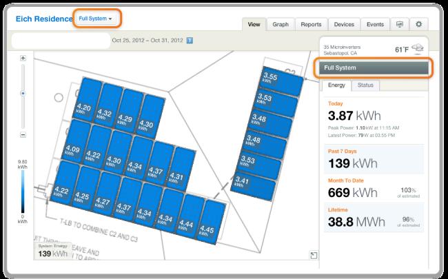 dbf896024cfd Descubra varias maneras de hacer zoom en Enlighten Manager para ver los  datos de un microinversor en particular