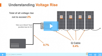 Enphase Energy IQ 7 - 7th Generation Microinverter Overview
